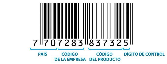 significado-naSignificado de los números que contiene un código de barrasumeros-codigo-barras