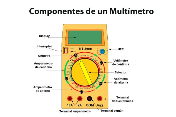 Componentes de un multímetro